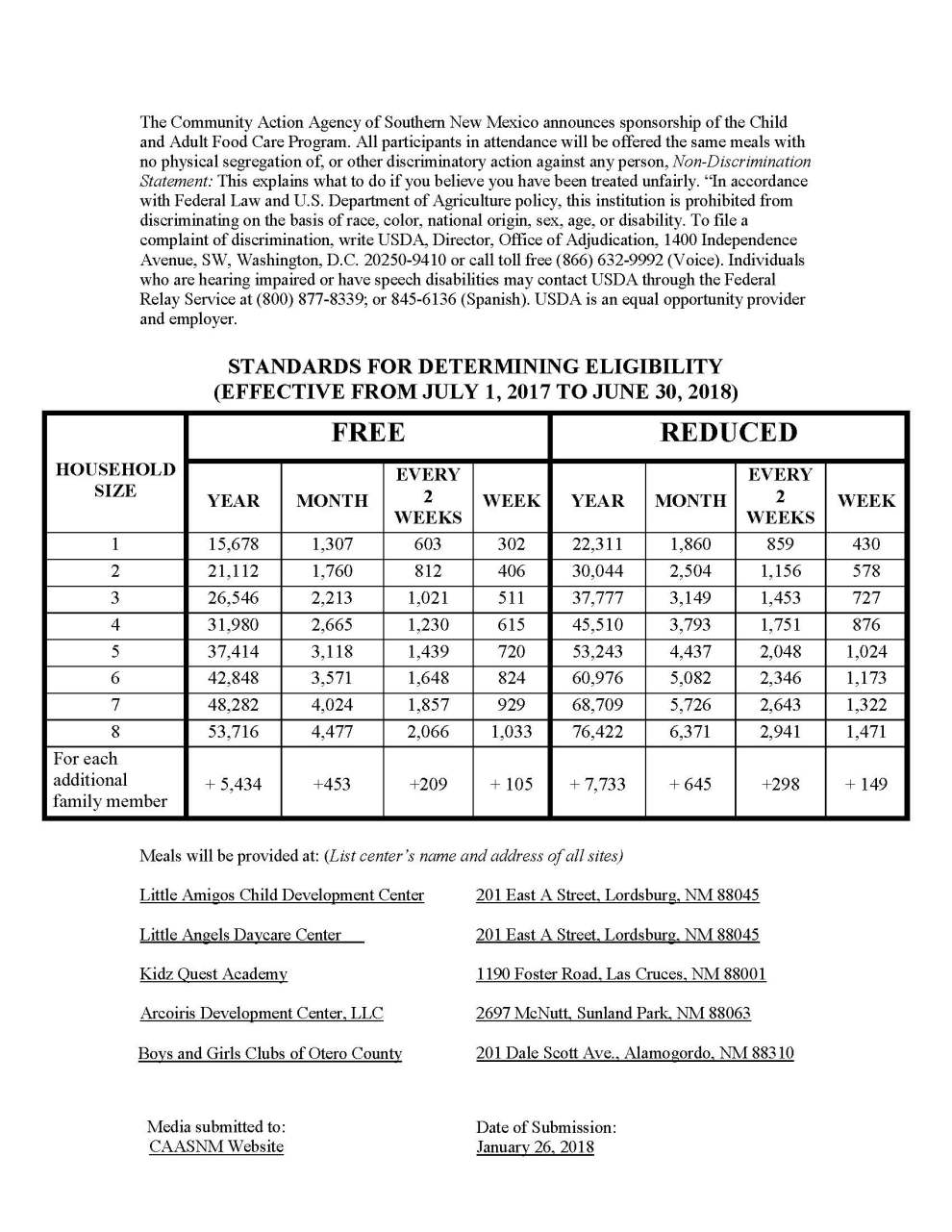 INCOME ELIGIBILITY GUIDELINES 17-18 Homes